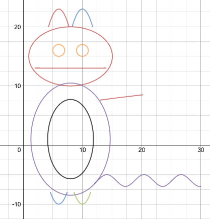 Desmos Graphing Art Project