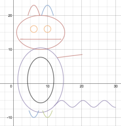 Desmos Screenshot cat